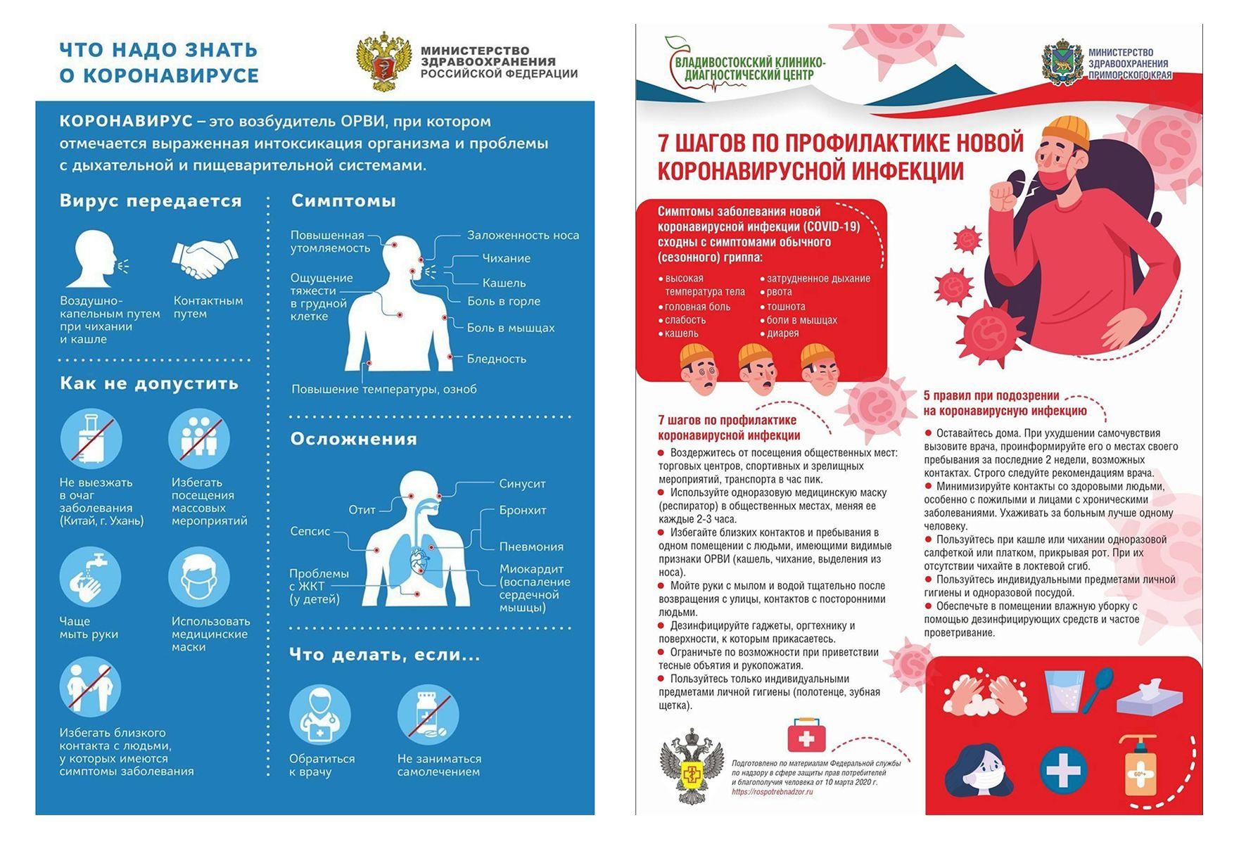 Памятки по профилактике новой коронавирусной инфекции